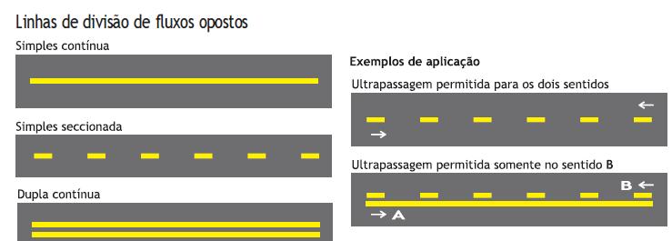 placas-de-sinalizacao-horizontal