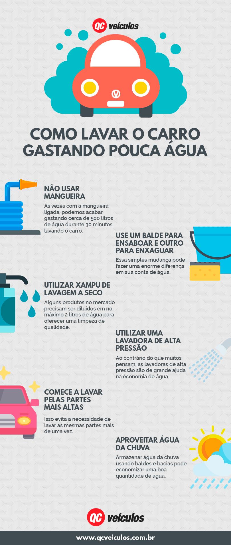 Como lavar carro gastando pouca água